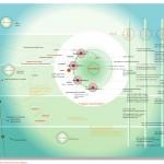 mapa tecnología