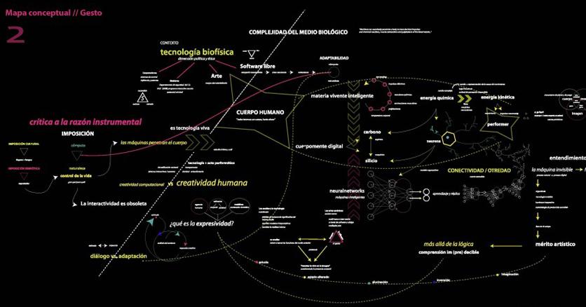 """""""Cartografías: teoría, creación y experiencia"""" Diseño de metodología transdisciplinaria"""